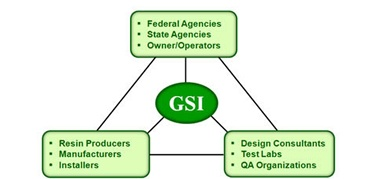 The Geosynthetic Institute ( GSI )