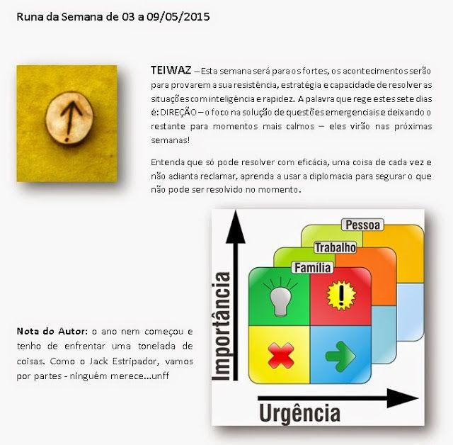 MAURICIO FERREIRAA: Runa da Semana de 03 a 09/05/2015