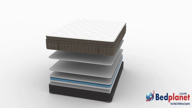 The Many Layers of a Pillowtop Stearns & Foster Mattress available at Bedplanet | Bed Planet | Bedplanet.com