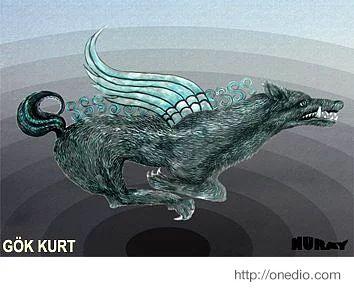 Gök Kurt