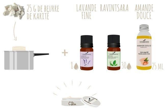 Réaliser votre propre beurre corporel sensation calin avec 4 ingrédients !  - 25 g de beurre de Karité   - 25 mL d'huile végétale d'Amande Douce   - 30 gouttes d'huile essentielle de Ravintsara   - 8 gouttes d'huile essentielle de Lavande Fine