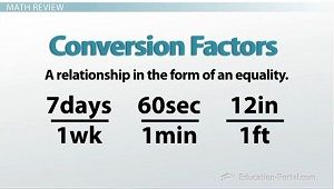 Unit Conversion and Dimensional Analysis