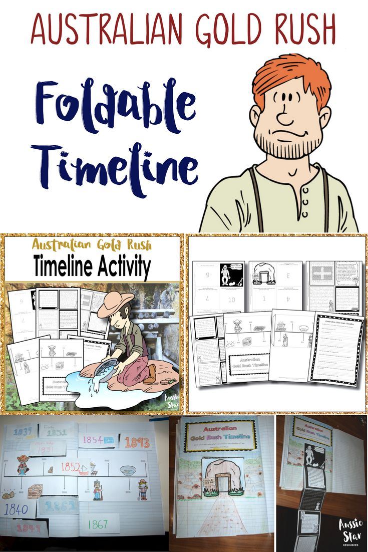 Designed especially for the Australian Curriculum - Year 5 HASS Australian Gold Rush. This activity allows Year 5 HASS students to create a chronological timeline of the major events of the Australian Gold Rush.