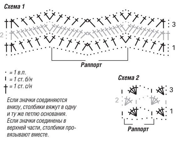 Комплект из палантина и митенок - схема вязания крючком. Вяжем Комплекты на Verena.ru