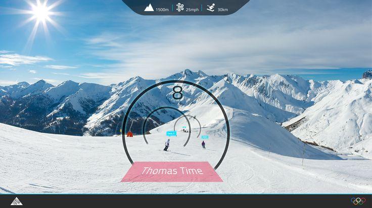Rideon Vision : Le ski passe en mode augmenté ! - actualités de l'industrie technologique