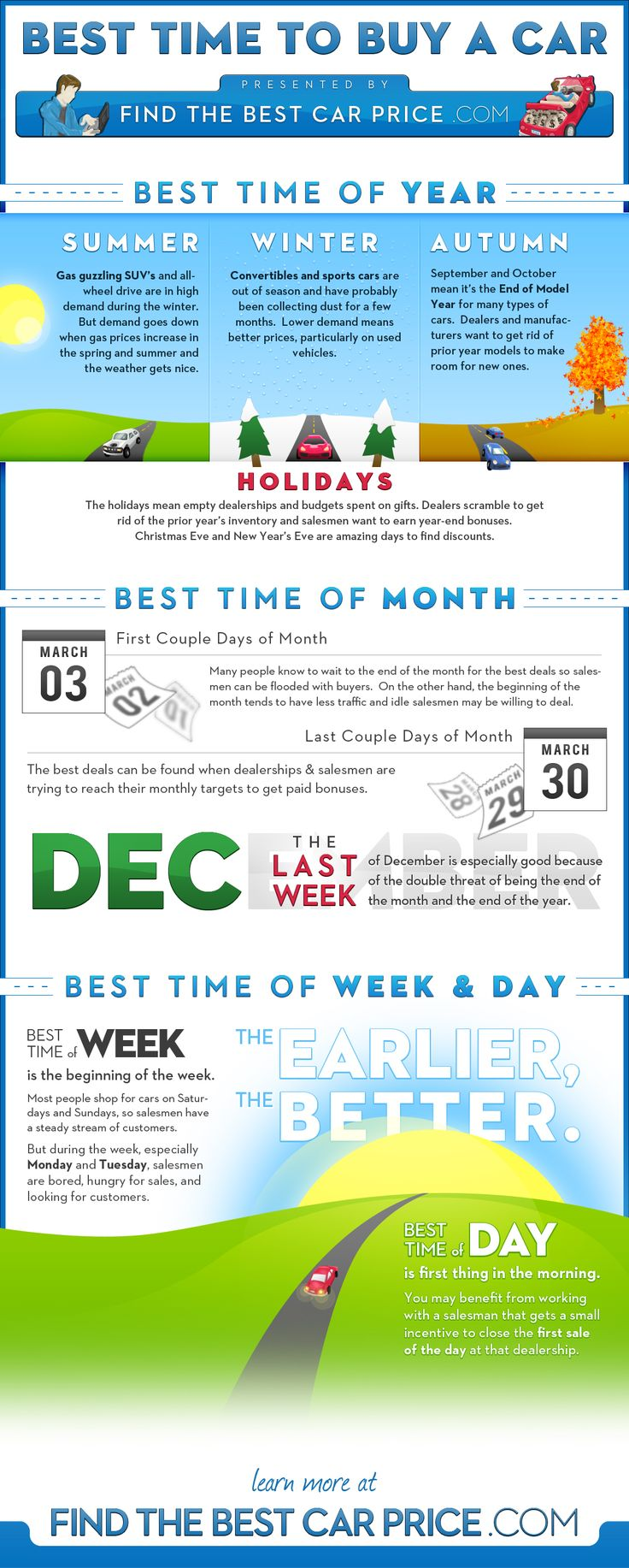 business infographics when is the best time to buy a car