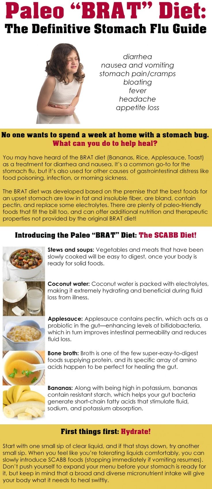 "Paleo ""BRAT"" Diet: The Definitive Stomach Flu Guide 
