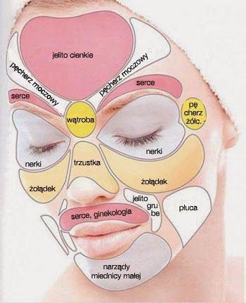 objawy chorob zapisane na twarzy