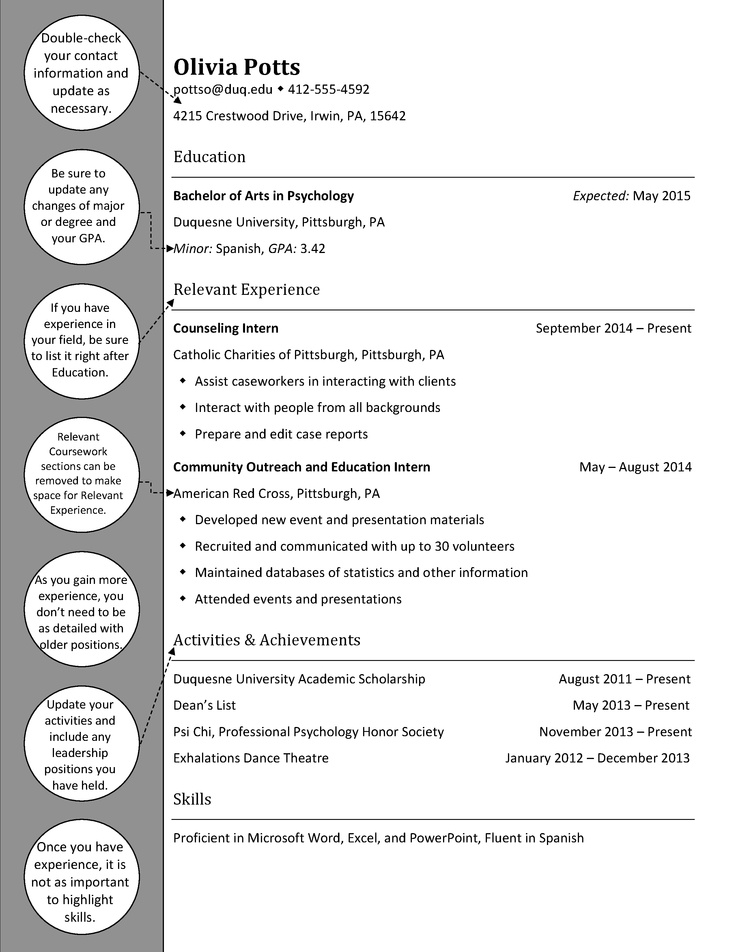 21 best Duquesne Resume \ Cover Letter Examples images on - psychology resume template