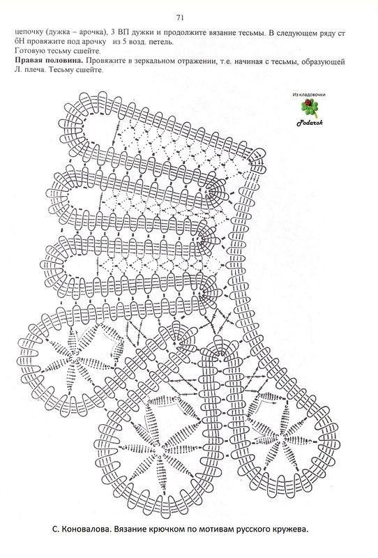 Crochet Knitting Handicraft: Collars Crochet