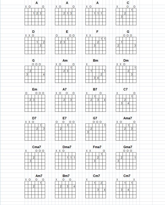 115 best Guitar images on Pinterest Music guitar, Guitar chords - chord charts