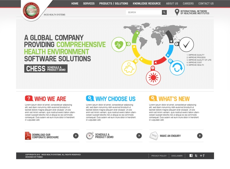 Fomax UI Design work for AKOS