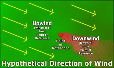 Windward and leeward - Wikipedia, the free encyclopedia