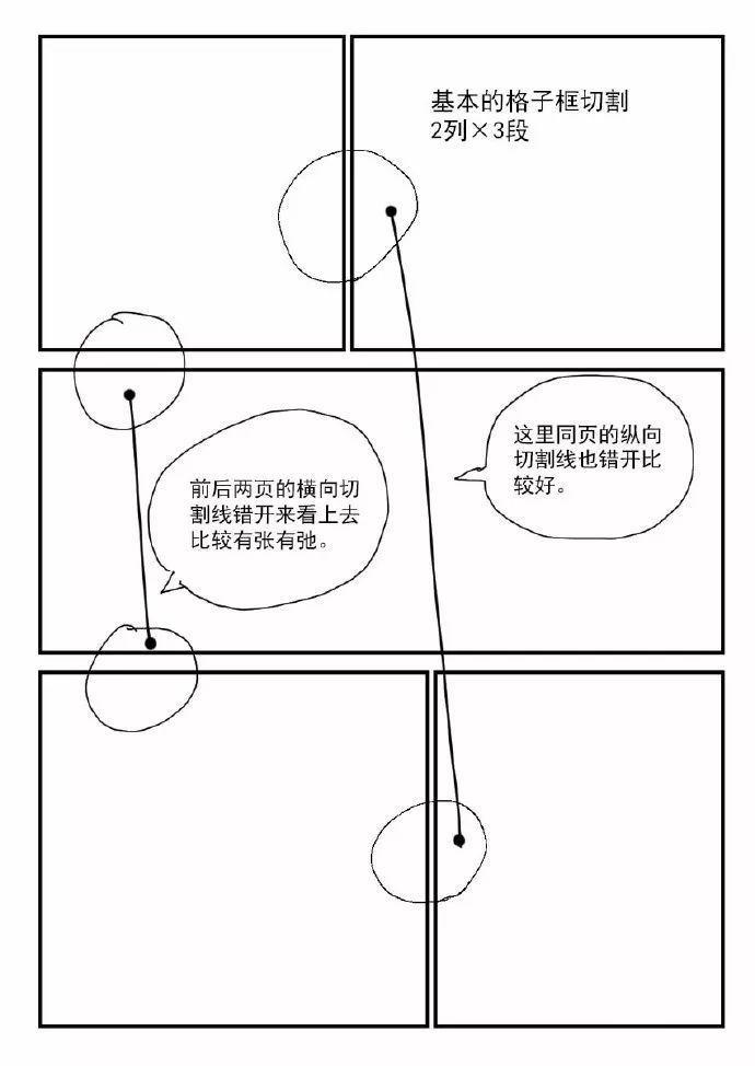 绘画参考】关于漫画分格格子框切割的一些思考(漫画干货) | Diagram ...