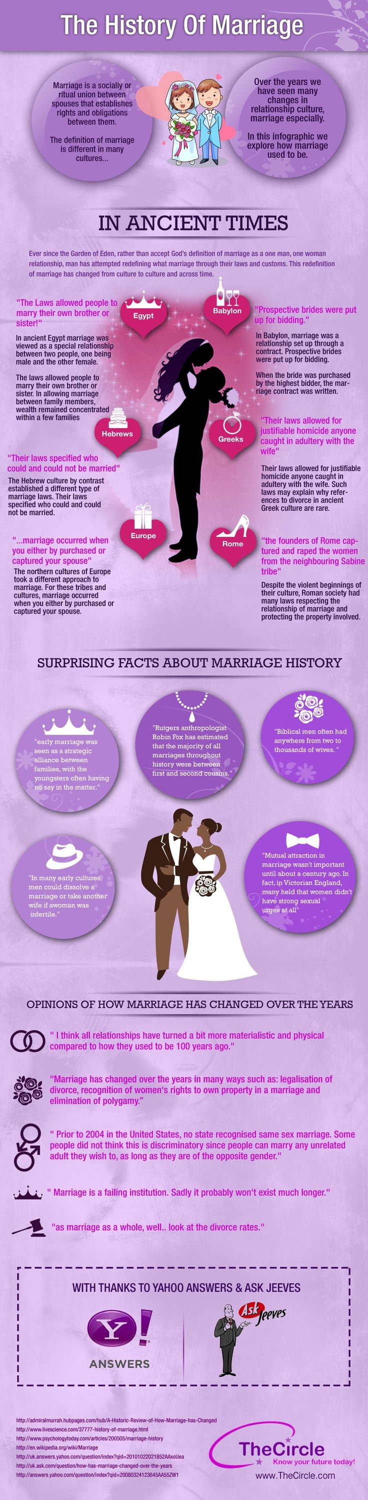 societal expectations about marriage changed over the years The american family: where we are people in the united states today have higher expectations of parenting and marriage if we look back over the last.