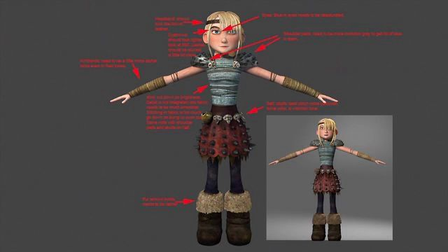 how to train your dragon pictures of characters