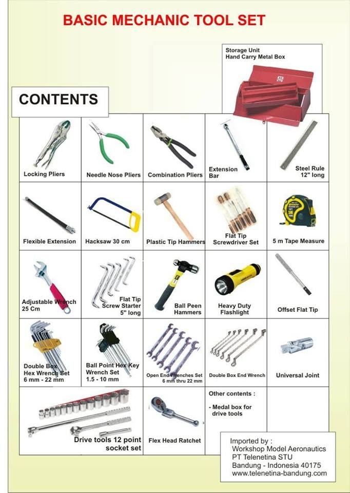 Pin By Patricia Villasboas On The Home Depot Hand Tools Names Mechanic Tools Tools