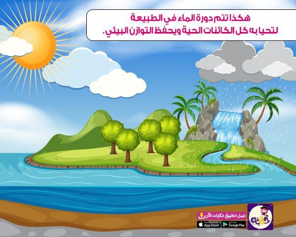 قصة عن دورة الماء في الطبيعة للاطفال بالصور وحدة الماء تطبيق حكايات بالعربي In 2021
