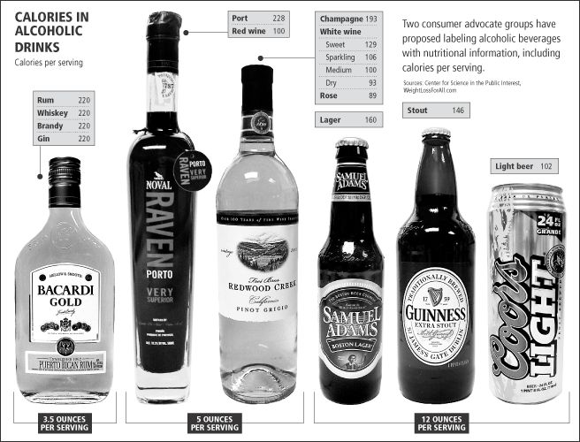Liquor Bottle Sizes Chart Ibovnathandedecker