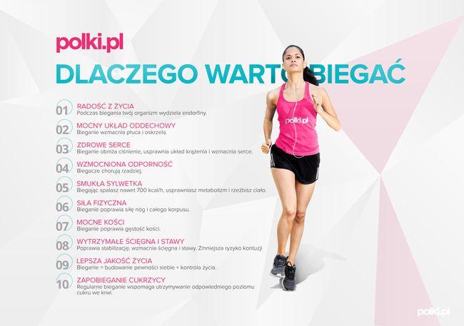 Zalety biegania - infografika Polki.pl  #polkipl