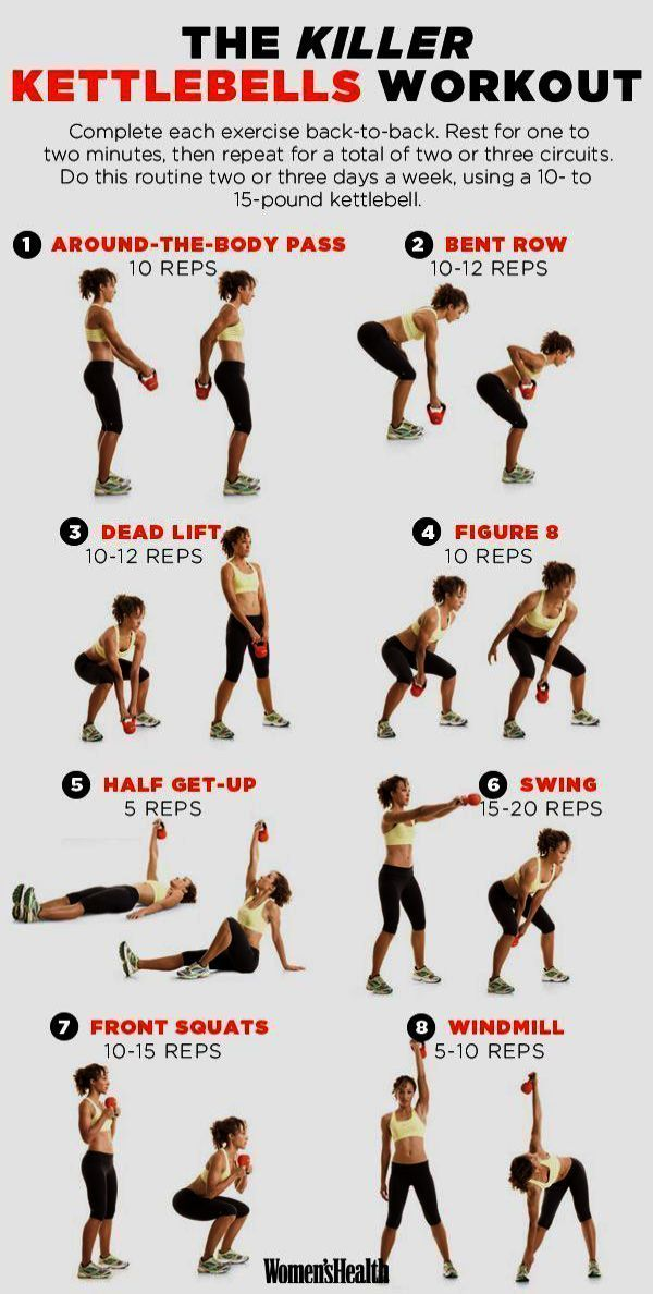 Athlean X Full Body Workout : athlean, workout, Stherve, Weights, Session, Kettlebell, Workout,, Kettlebell,, Cardio