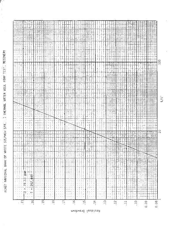 10 best statistics images on Pinterest Statistics, Funny photos - semilog graph paper