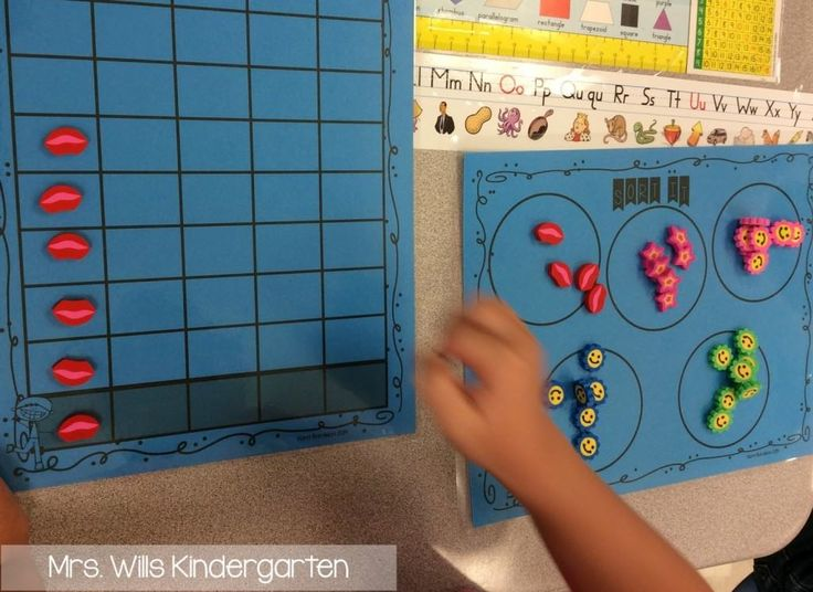 Looking for scheduling ideas for mornings in your classroom? Check out these kindergarten morning routines, including writing, phonics, math, and MORE
