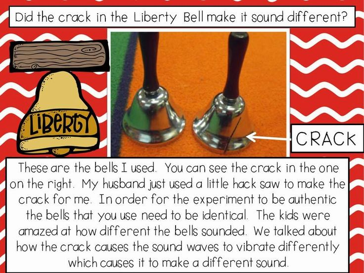 American Symbols - Science Investigation:  Did the crack in the Liberty Bell make it sound different?  (By Deanna Jump)
