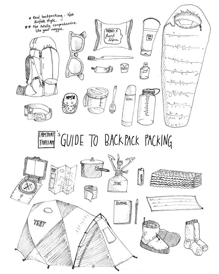 iamthatthatiam:  Obviously this list is going to change based on your preferences and your aim. Going mountaineering? Don't forget your rope, harness, trad gear, etc. Going skiing? Skis, skins, goggles, etc. Also, wherever you're going, make sure you have your food and clothes. You would be pretty miserable otherwise.