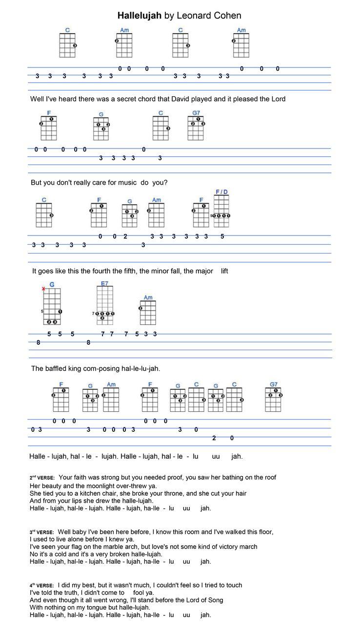 Annies song ukulele chords john denver hallelijah