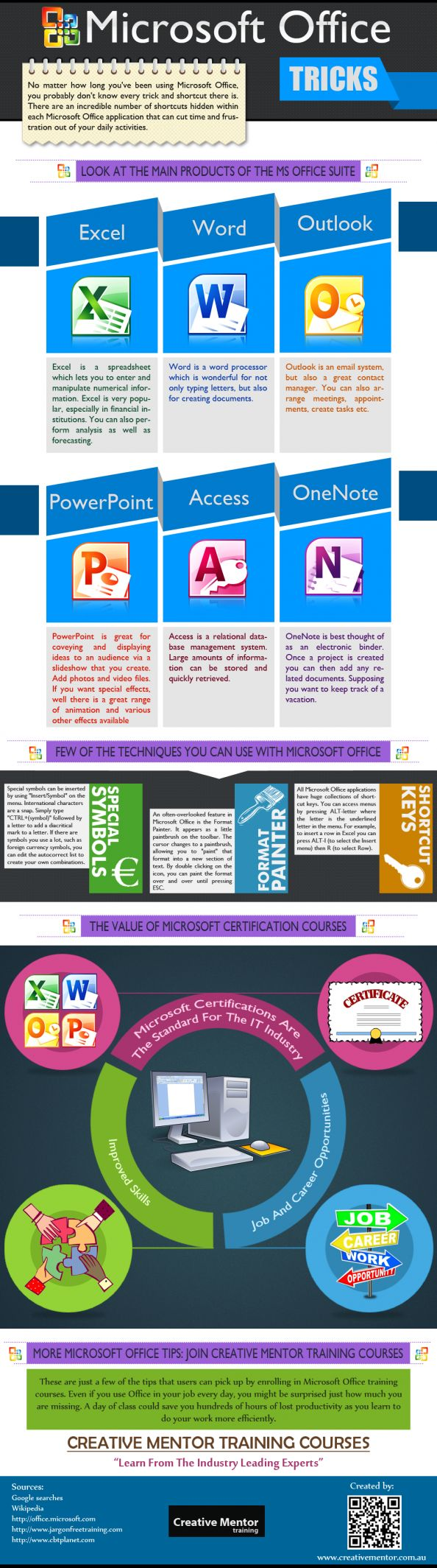 infographic--the-best-microsoft-courses-melbourne_51513f5e570fe_w594.png (594×2129)