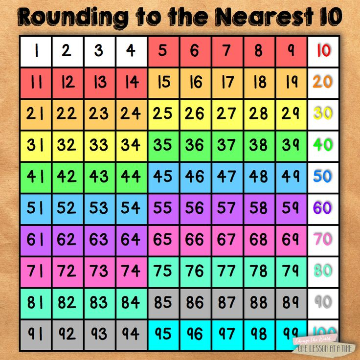 All Things Upper Elementary 5 Ways To Use A Hundreds