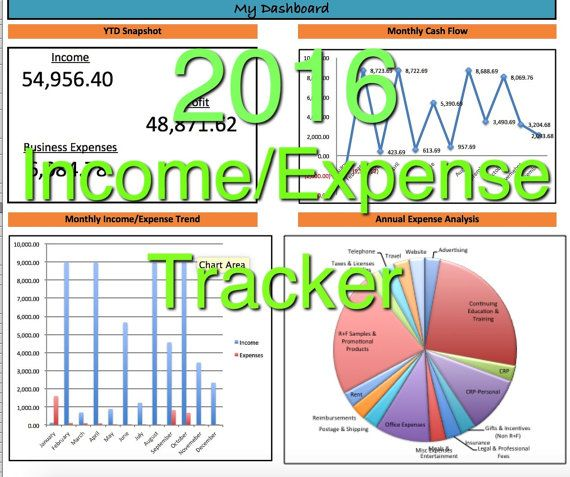***This is the 2016 version. If you are looking for the 2017 version, you can find it in my Etsy Shop.*** Are you a consultant, but not a numbers person? Shoebox 2 Spreadsheets helps you focus on your business without worrying about where your money is going. This spreadsheet