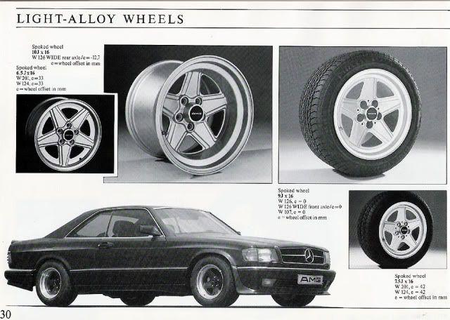 The 274 best wheel design images on pinterest lowrider lowrider vsledek obrzku pro ronal penta wheel blueprint malvernweather Choice Image