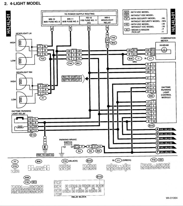 Subaru H7 Engine Wiring Diagram di 2020