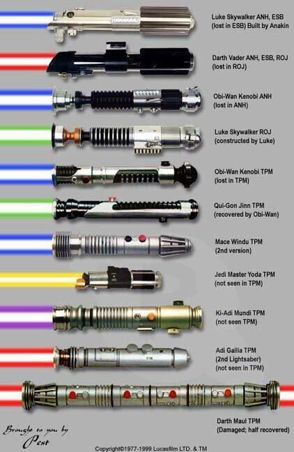 Risultati immagini per star wars lightsabers