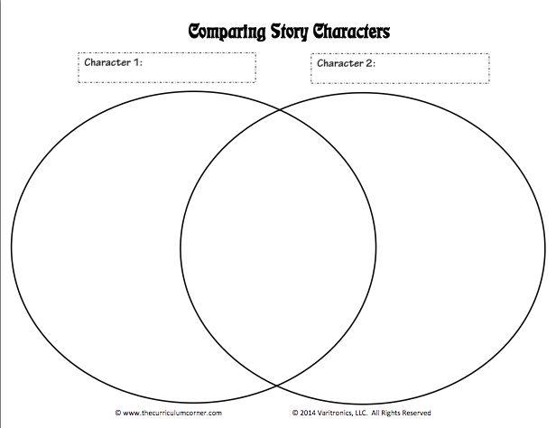 Best 25+ Venn diagram template ideas on Pinterest Venn diagram - spider diagram template