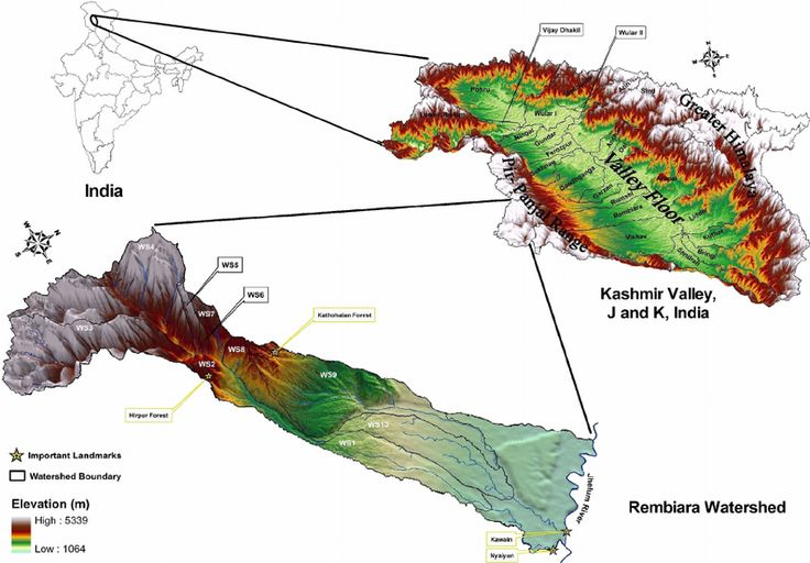 Fig. 1 Study area map of Rembiara watershed, Western Himalayas, Kashmir, India