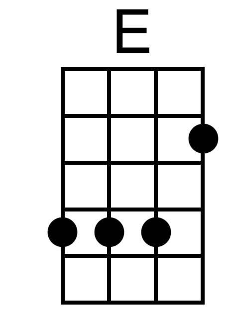 how to play e chord on ukulele ukulele chords pinterest