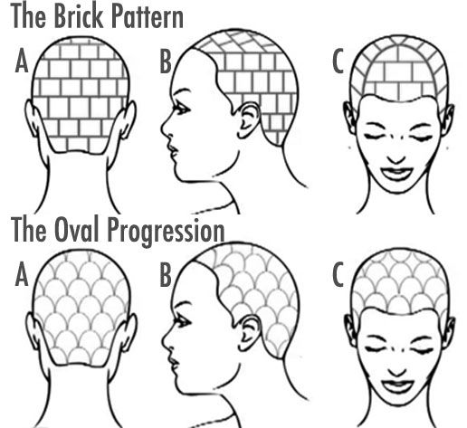 Brick pattern dreadlocks