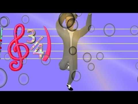 Blog sobre recursos de música para educación, aficionados, músicos profesionales, profesores de música, alumnos de ESO y Bachillerato