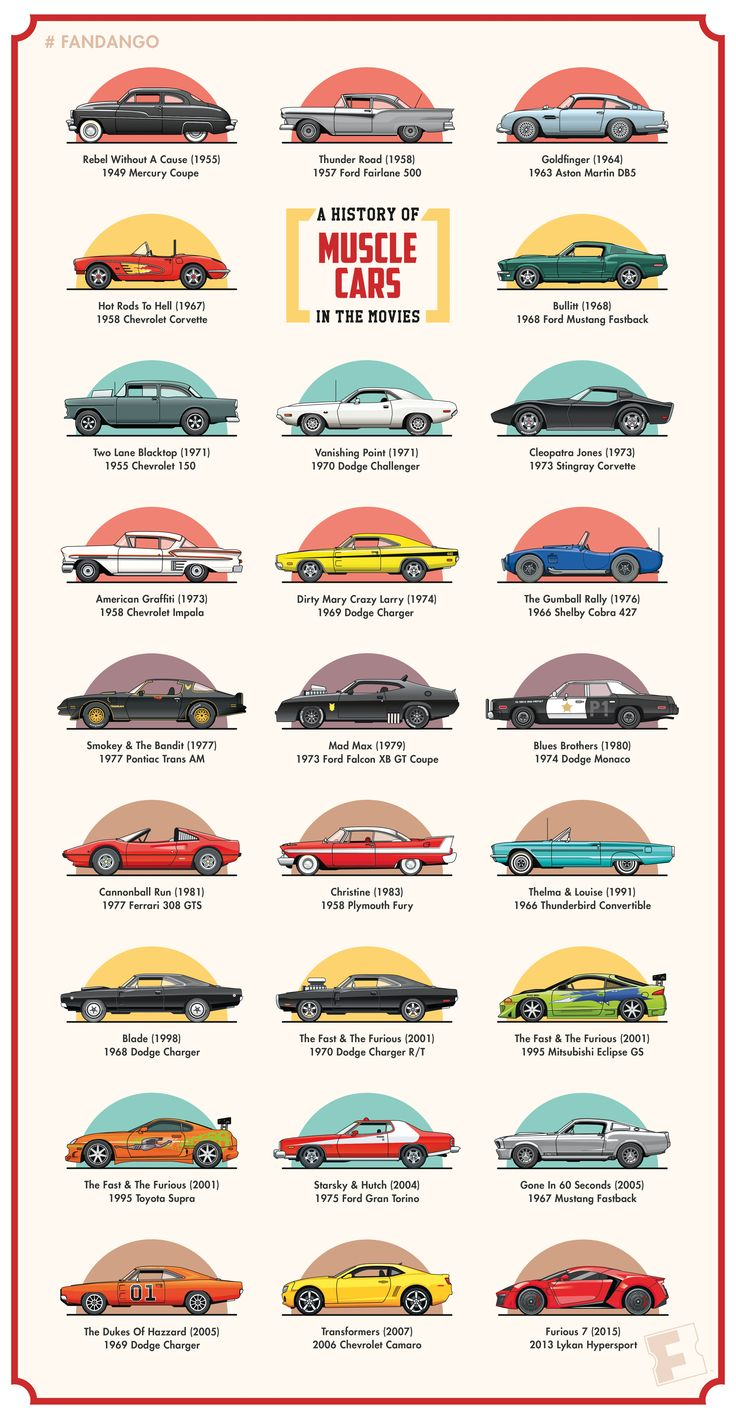 54 best Cool cars!! images on Pinterest | Vintage cars, Motorcycle ...