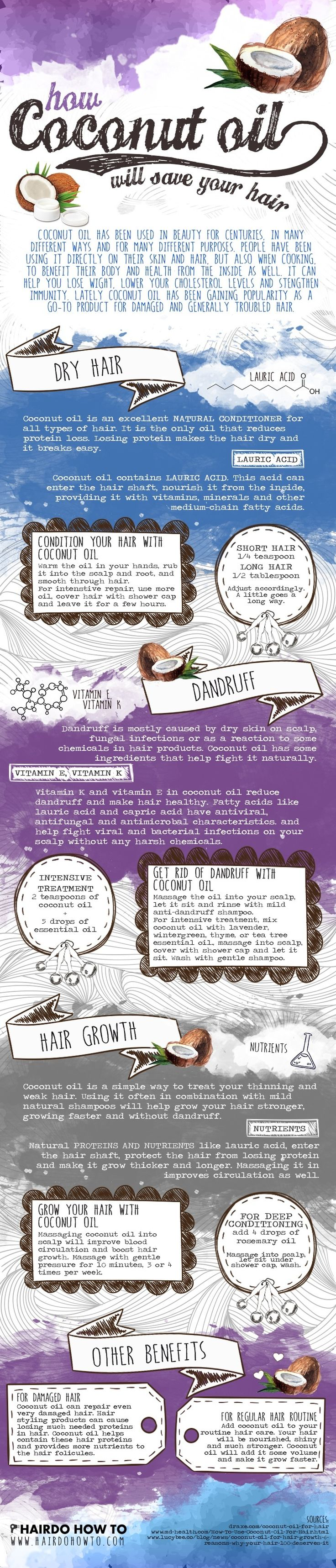 How Coconut Oil will Save Your Hair #infographic #coconutoil #hair