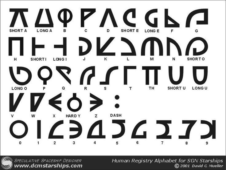 Fantasy Alphabets- Human registry