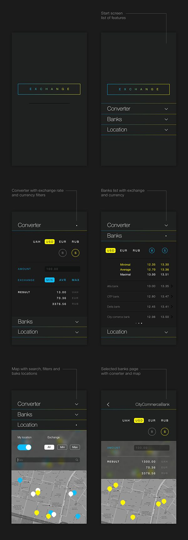 Exchange iPhone App on Behance