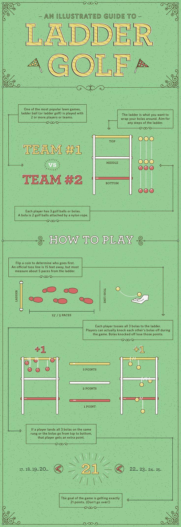 Ladder Golf Infographic on Behance