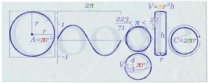 Google Doodle from 3/14/2010