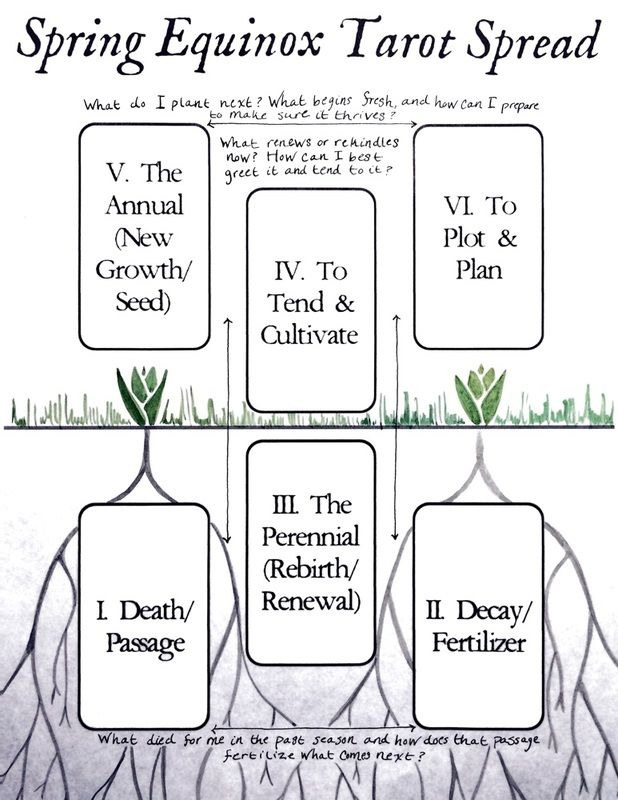 A contemplative tarot spread inspired by the Vernal Equinox and gardening.