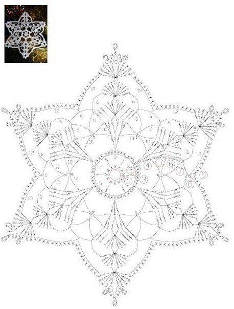 snowflake crochet diagrams