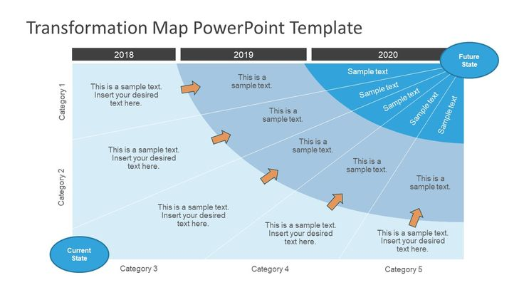 3 Year Transformation Map Template for PowerPoint ...